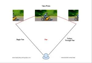 panningdiagram_1